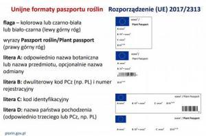 Paszport Roślin